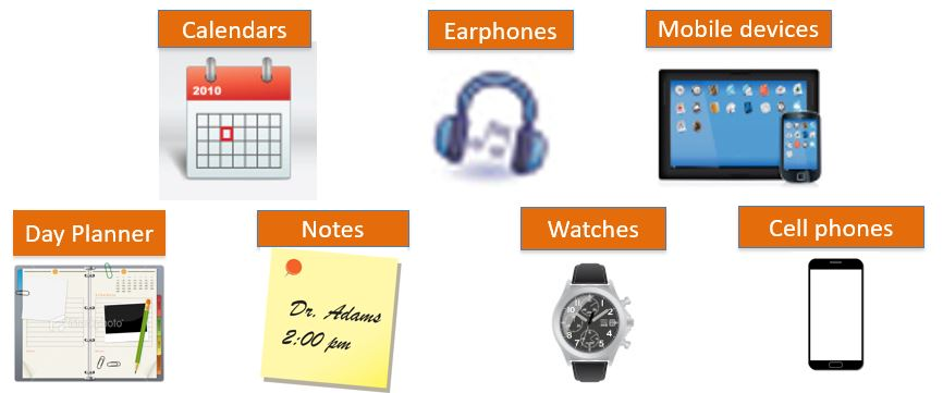 Examples of Cognitive Tools